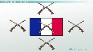 3 The Reign of Terror in the  French Revolution  Definition, Summary  ...