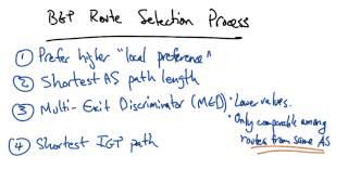 BGP Route Selection Process - Georgia Tech - Network Implementation