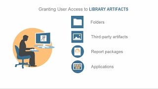 Granting Access to Library Artifacts video thumbnail