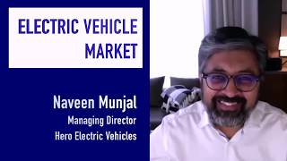 Is the Electric Vehicle Market going to boom?