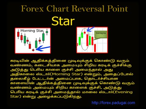 About forex trading in tamil