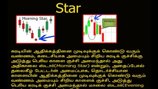 Forex Trading Training in Tamil - PART 10