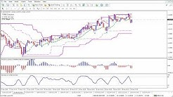 Forex Master Method Evolution $1,155 Live Trade By Russ Horn