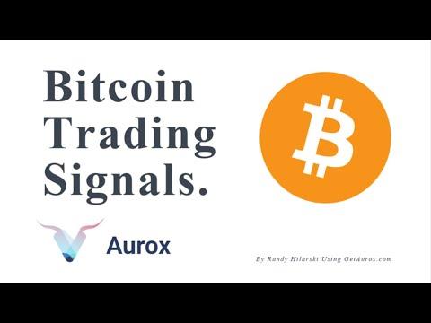 Bitcoin Trading Signals When to Buy Bitcoin?