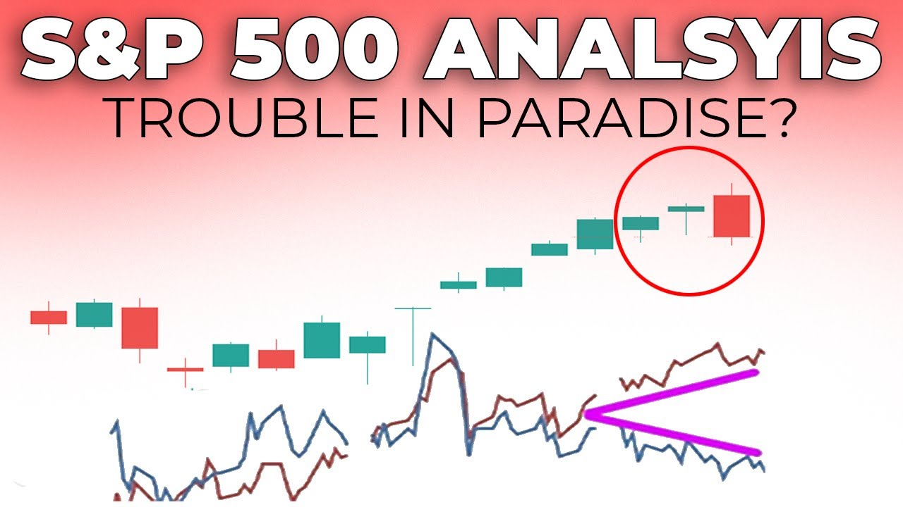 SP500 ENDS THE GREEN STREAK (Bearish Engulfing Reversal Candle) | S&P 500 Technical Analysis