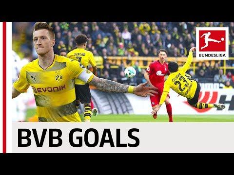 Champions League Most Goals 17