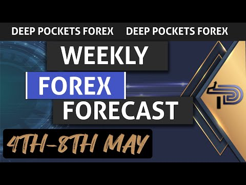weekly-forex-forecast-4th---8th-may-2020