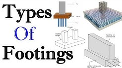 Types Of Footings - Types Of Footing In Building Construction In Urdu/Hindi