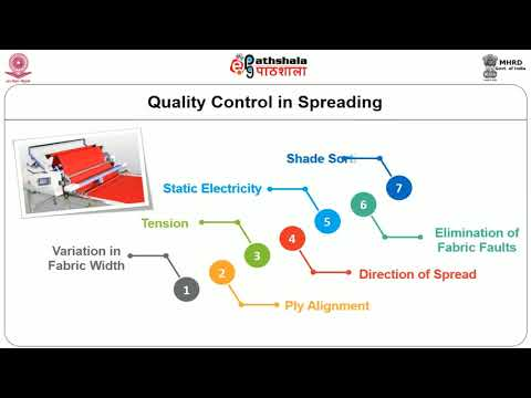 Quality Control- concept, principles, Standards and Specifications