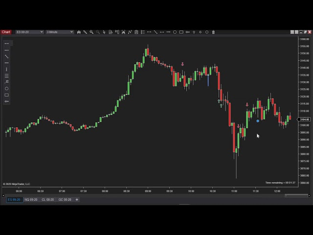 061620 -- Daily Market Review ES CL NQ - Live Futures Trading Call Room