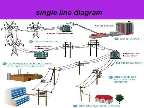 Single Line Diagram Protection Course شرح Youtube