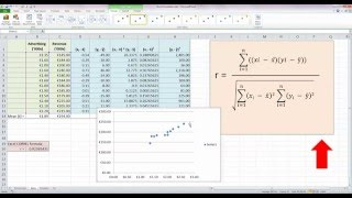 how to calculate a correlation coefficient r in excel 2010