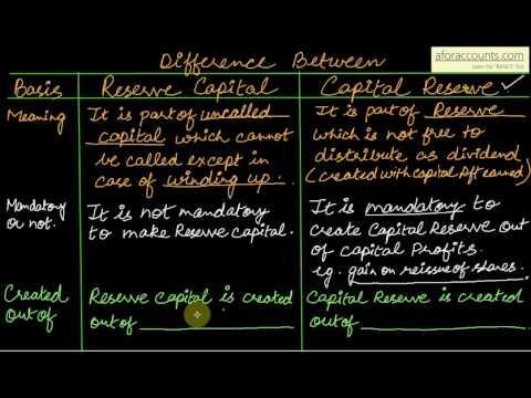 4_RESERVE CAPITAL vs.
