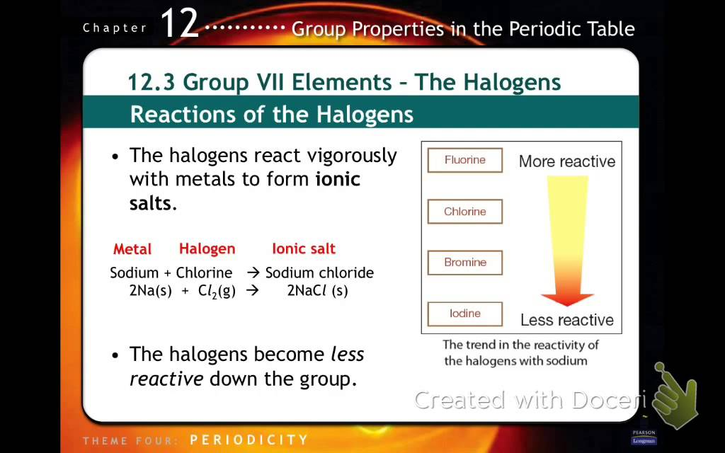 Periodic Table periodic table of elements videos youtube : Properties of Elements in Periodic Table - YouTube