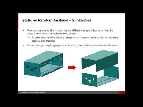 Use of Random Analysis to Determine Strength of Structures Subjected to Random Loading Excitations
