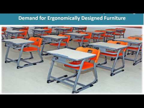 Global School Furniture Market Share, Size, Growth And