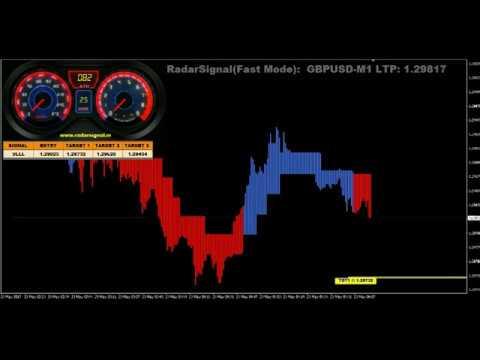 Forex radar signal indicator