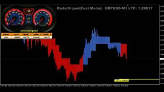 Radar Signal Mt4 Indicator v3 90 % accuracy no repaint indicator