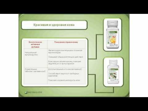 Презентация / Мастеркласс - Nutrilite - Часть 2