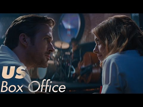 Top Box Office (US) Weekend of December 16 - 18, 2016