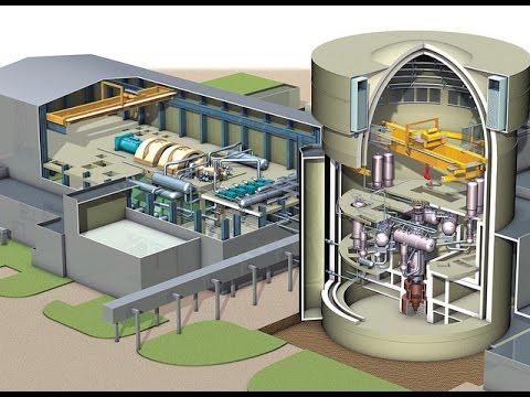Established Power Plant Techno...