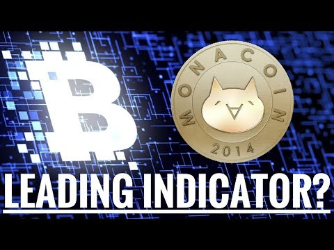 Is MONA Coin A Leading Indicator?