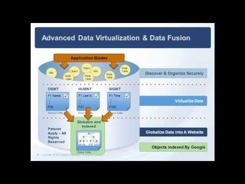 Intelligence Fusion Workbench Powered By Advanced Data Virtualization.mp4