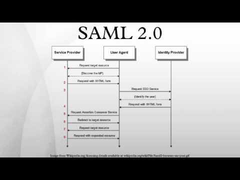 saml 2 0