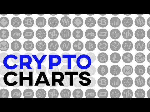 How To Read Crypto Charts - A Beginner's Guide | Tim Black | Trading Strategy Guides