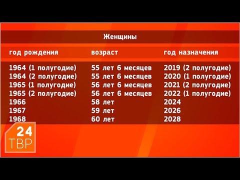Когда теперь на пенсию?   Новости   ТВР24   Сергиево-Посадский район