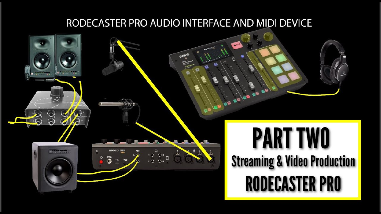 Rodecaster Pro the perfect audio center piece?