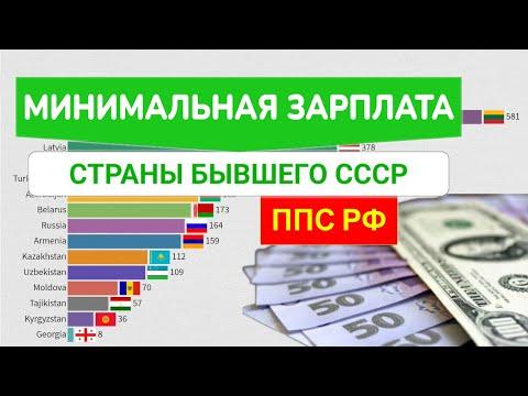 Минимальная зарплата (МРОТ) по ППС РФ - Сравнение стран СНГ