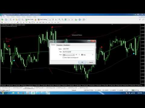 #1 Best Forex Indicator - Non repaint. Awesome BUY SELL signals.