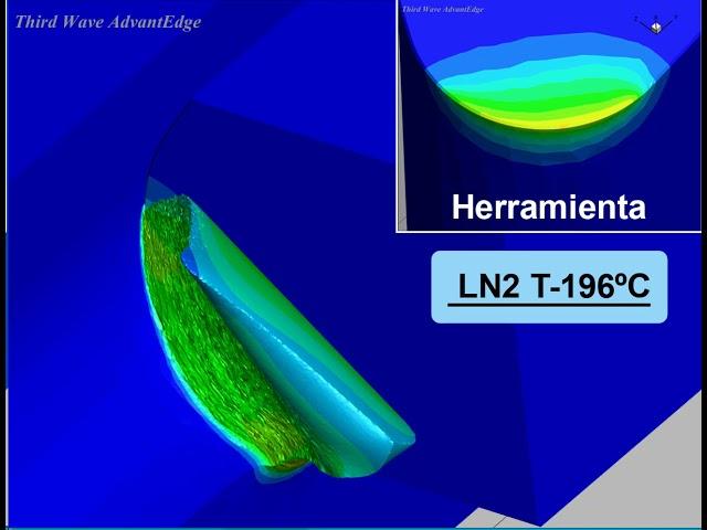 PROCODA. Modelización de procesos de mecanizado con refrigeración criogénica.