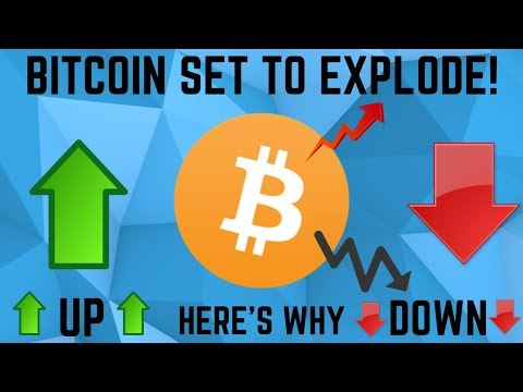 Bitcoin Set To Explode! Bullish Breakout Or Bearish Plummet?! BTC Technical Analysis