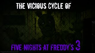- The Vicious Cycle of Five Nights at Freddy s 3 Gotcha April Fools 2015