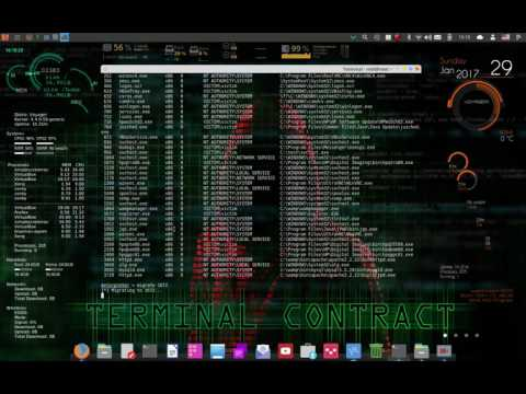 Pentesting Hacking with Kali Linux - post exploitation - Hacking Secret Files