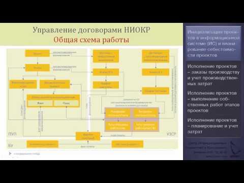 Договора НИОКР и бюджетирование