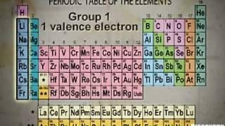 clip - Alkali Metals (5)