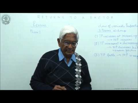 Law of Variable Proportions Class XII Economics by S K Agarw