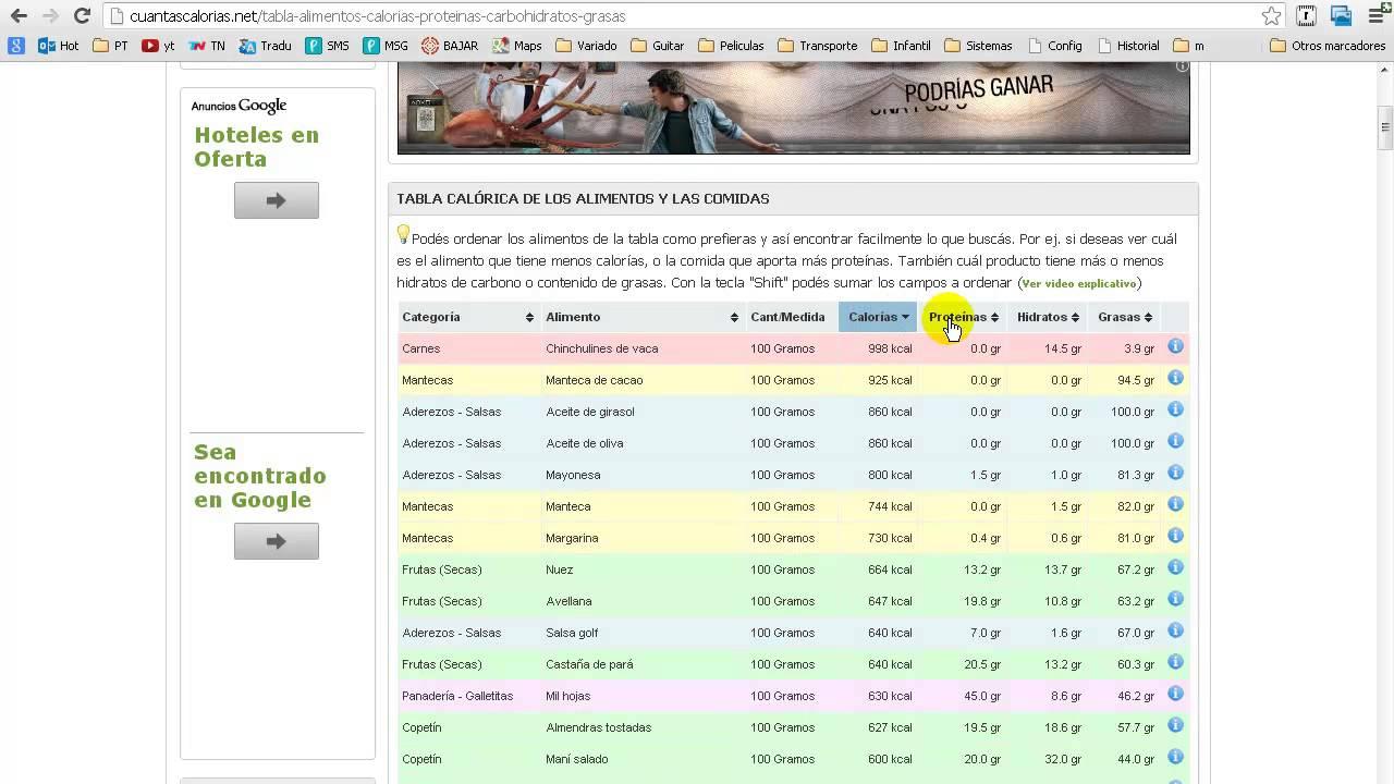Tabla de calorias proteinas carbohidratos y grasas de los alimentos youtube - Calorias que tienen los alimentos ...