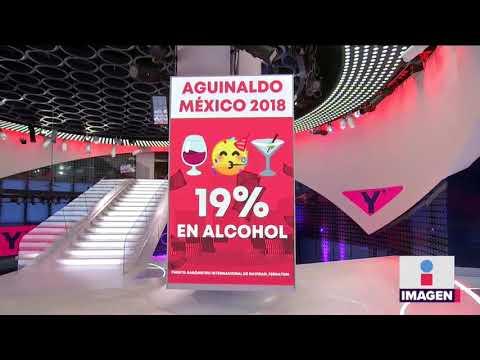 Aguinaldo de mexicanos se va en alcohol, ropa y viajes | Noticias con Yuriria Sierra