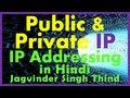 Public IP and Private IP Address - IP Ad