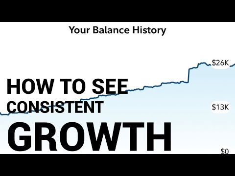 How To Make Consistent Profit Day/ Swing Trading | Live Trading