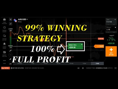 Options strategies that never fail