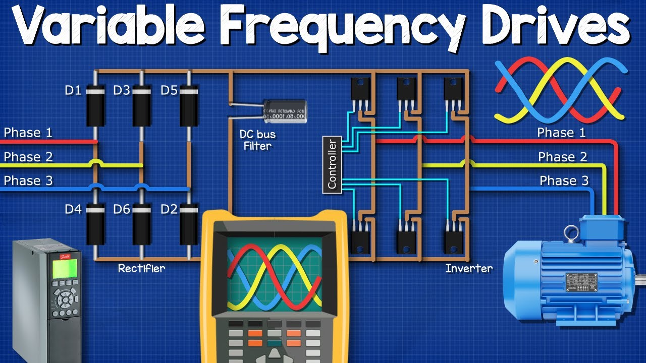 Variable Frequency Drives Explained - VFD Basics IGBT inverter - YouTube