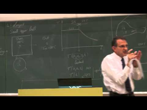 Lecture 07 (2013). 4.2 Transient heat conduction, 4.1 Lumped system approach