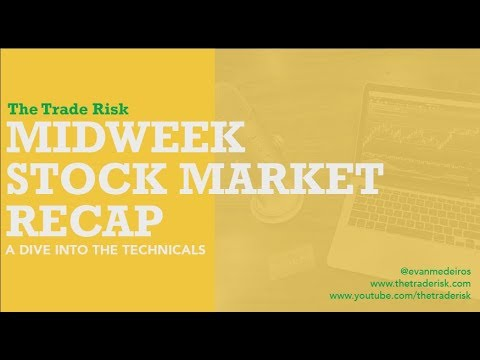 Stock Market Recap 4-24-18 SPY IWM QQQ TLT USO UNG GLD SLV
