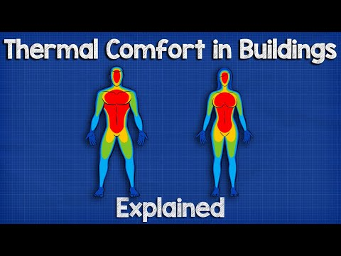 Thermal Comfort in Buildings Explained - HVACR Design