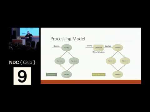 Stream Data Processing for Fun and Profit - David Ostrovsky